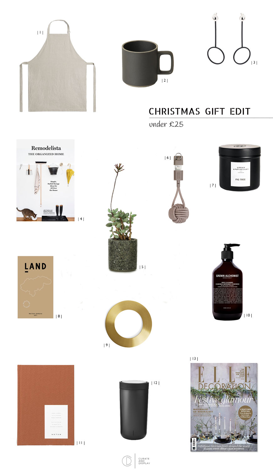 Christmas gift list, Christmas gifts under £25