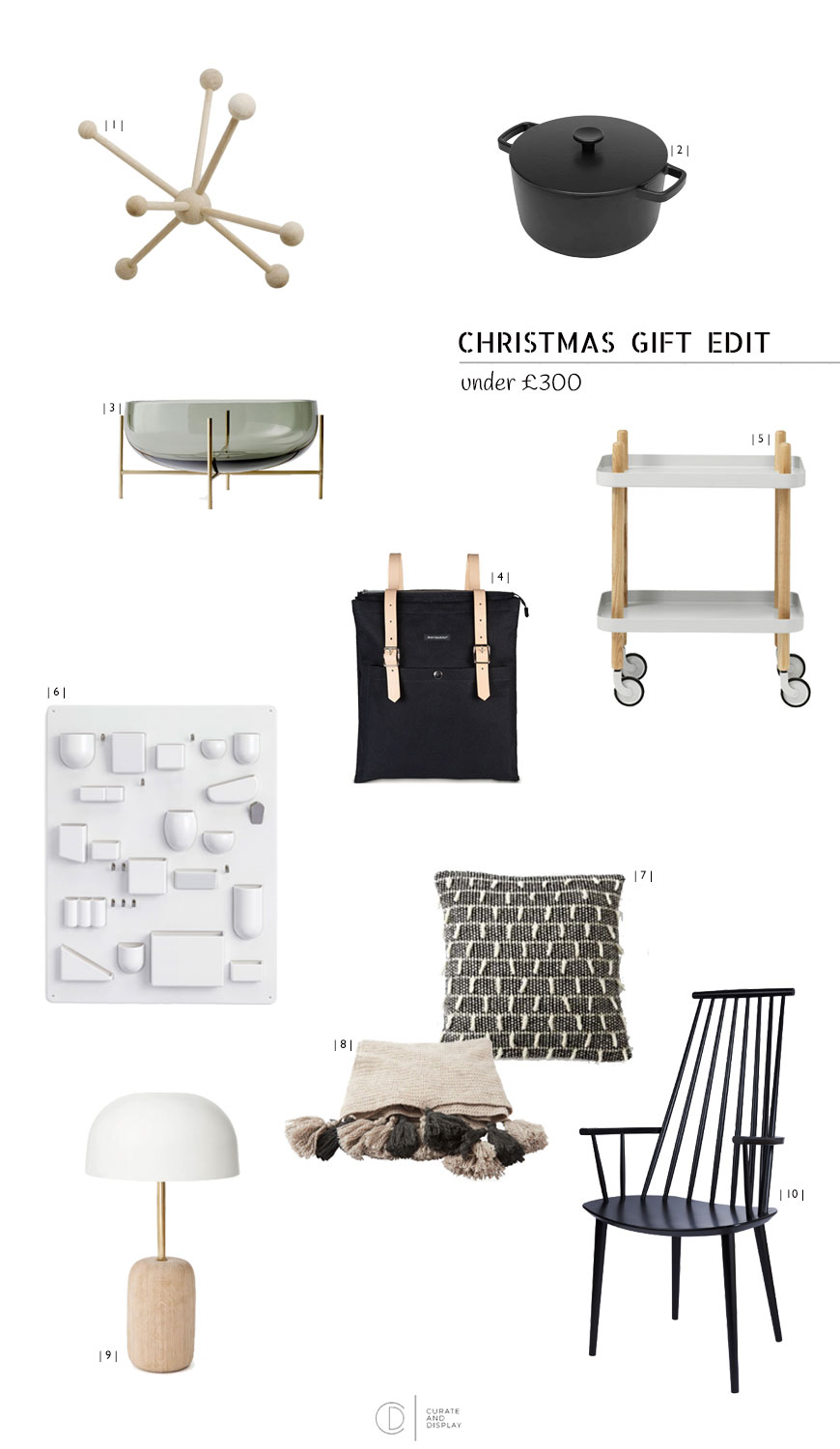 Christmas gift edit, Christmas 2017, Christmas gift guide, gift guide, gift for design lovers, interiors gifts